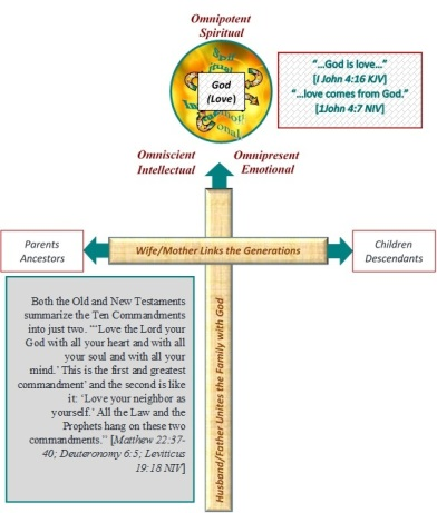 Marriage Cross