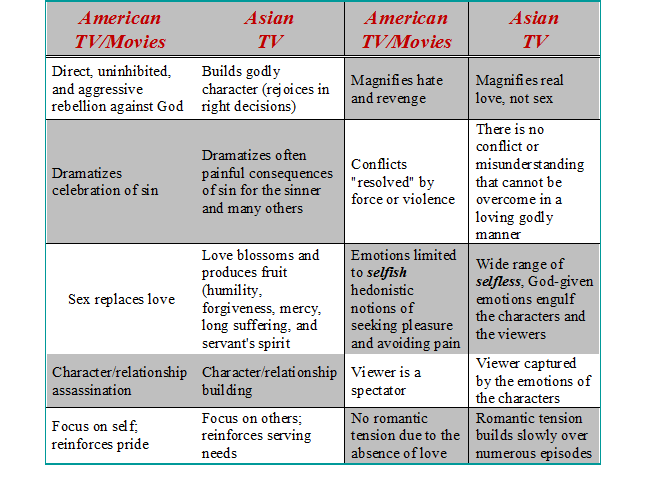 American Asian TV Ten Commandments 2